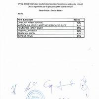 Centrafrique-Bac+3-Rabat