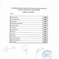 senegal-rabat-bac+1 (2)
